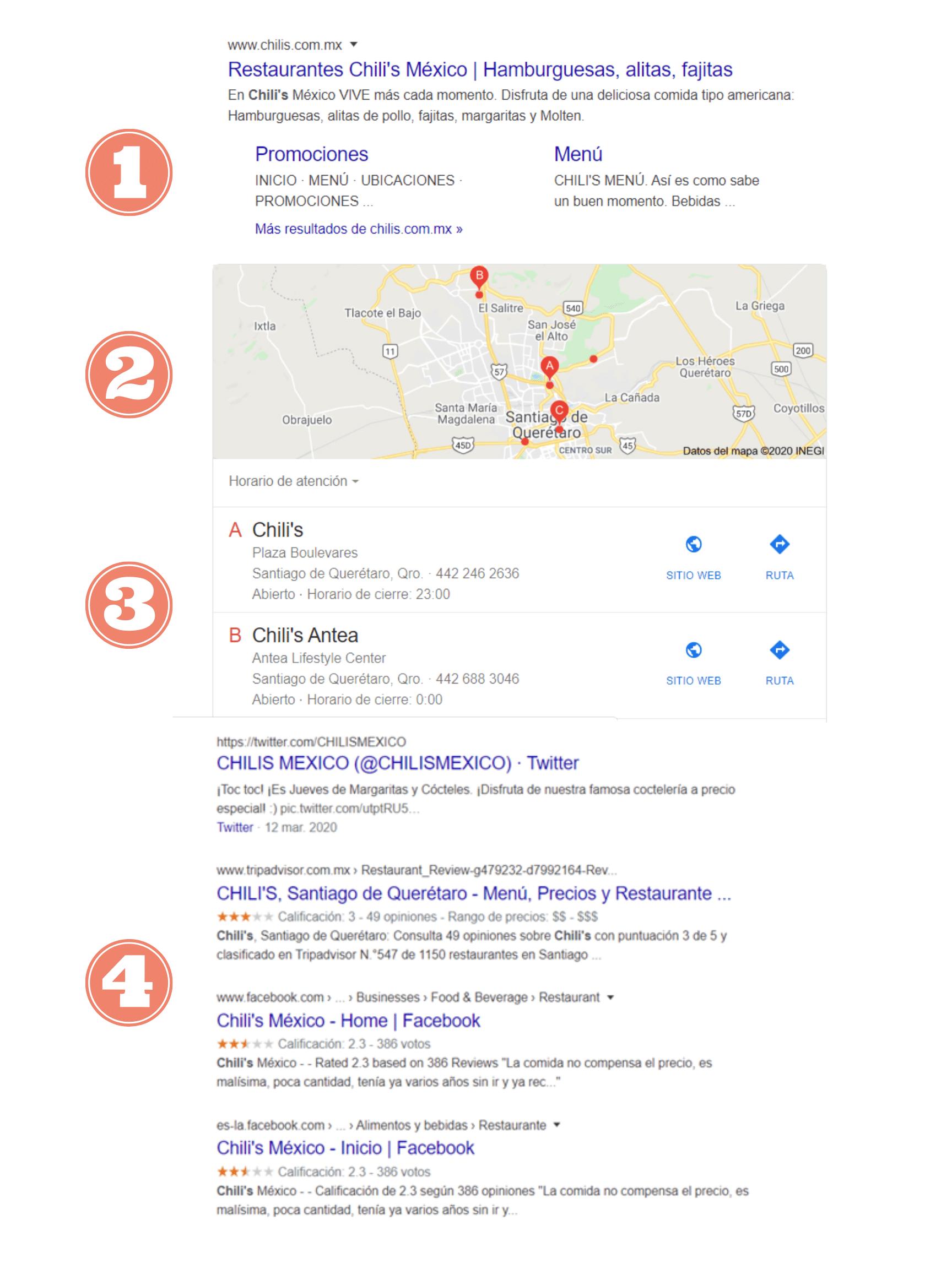 Partes de un resultado de búsqueda local